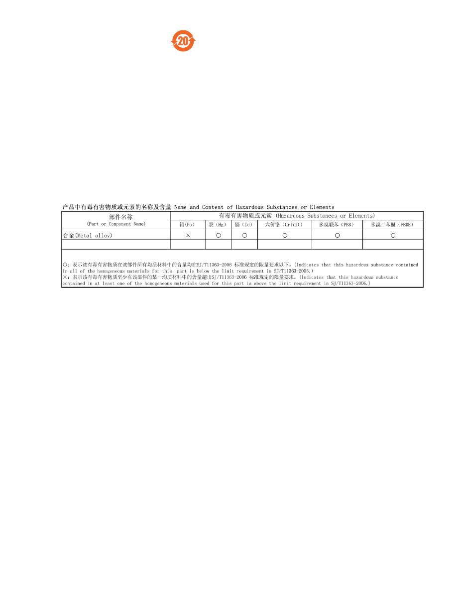 N10214-52B2PC Datasheet (PDF Download) 6/6 Page - 3M