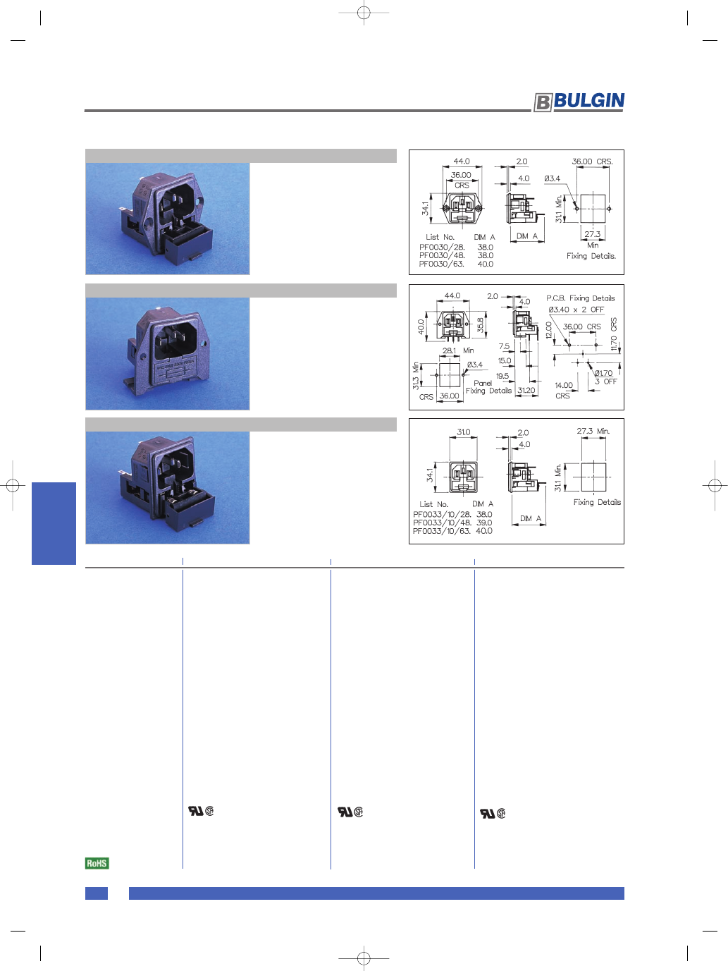 TWIN FUSE PF0030//63 By BULGIN IEC INLET
