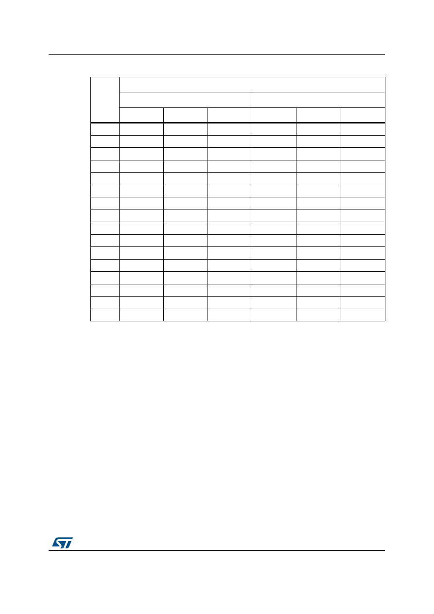 Tyn612 scr datasheet