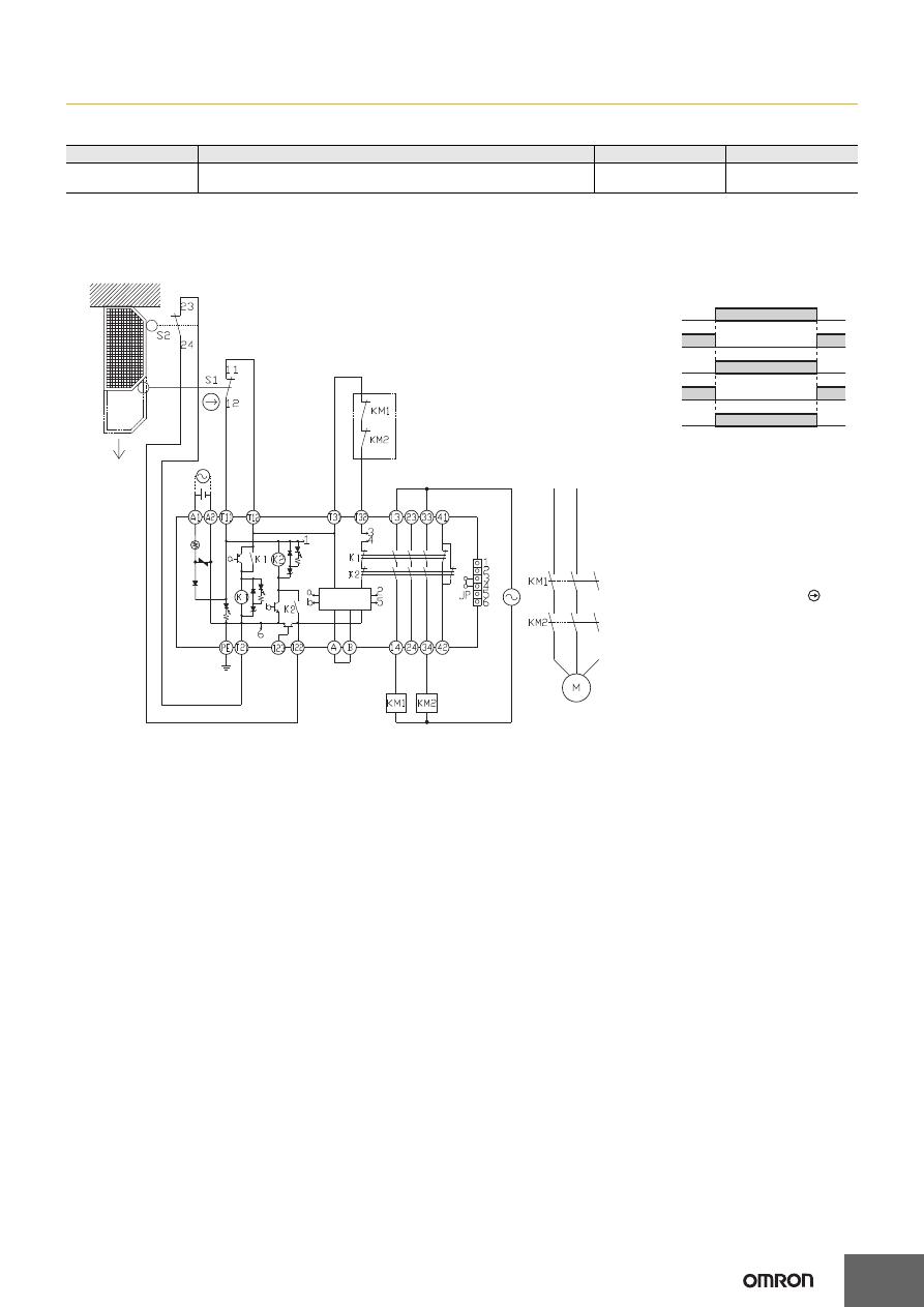 G9SA-501 AC/DC24 Datasheet (PDF Download) 7/17 Page - Omron ... on