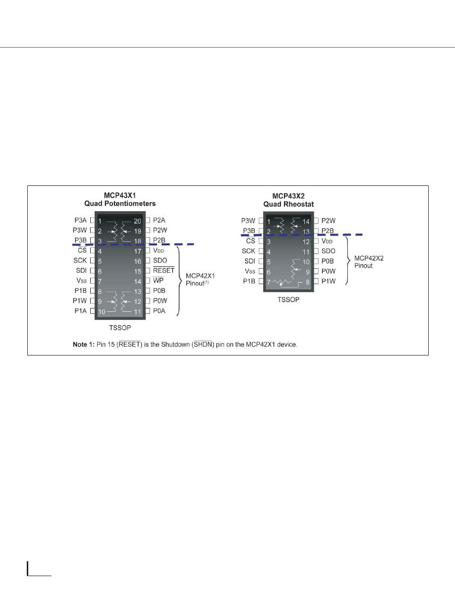 MCP4451-103E/ST Datasheet (PDF Download) 12/22 Page