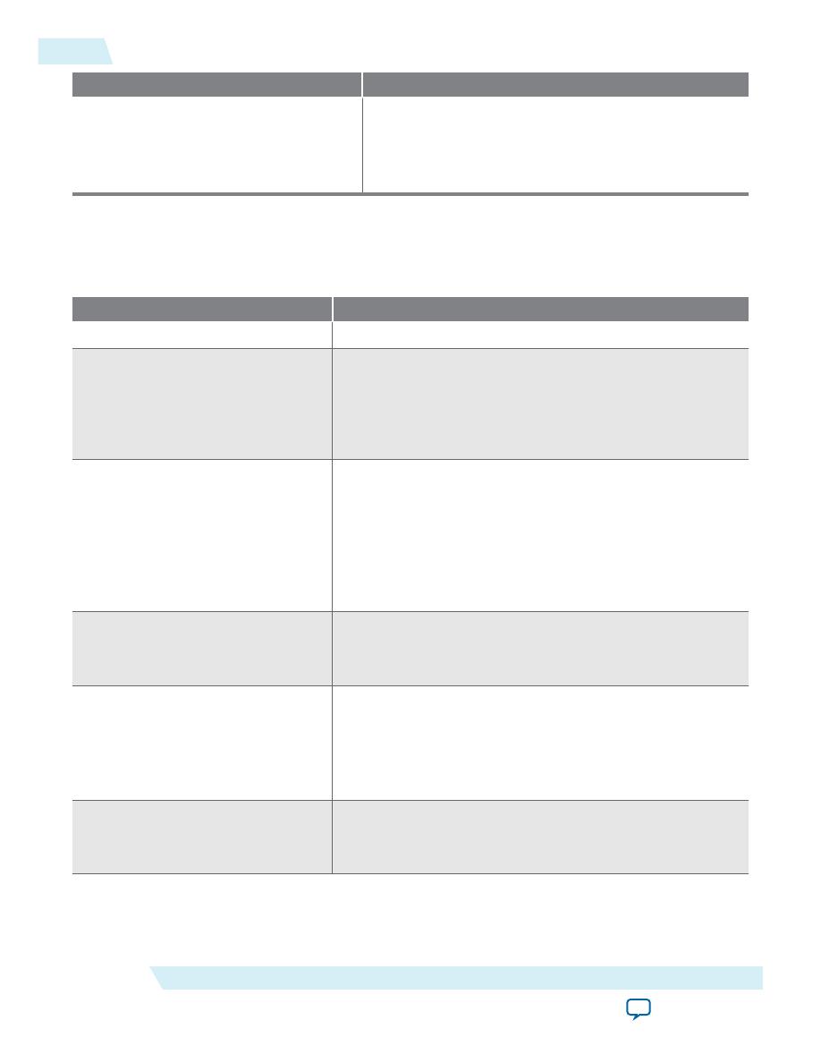 10M08DAF256C8GES Datasheet (PDF Download) 2/15 Page - Altera