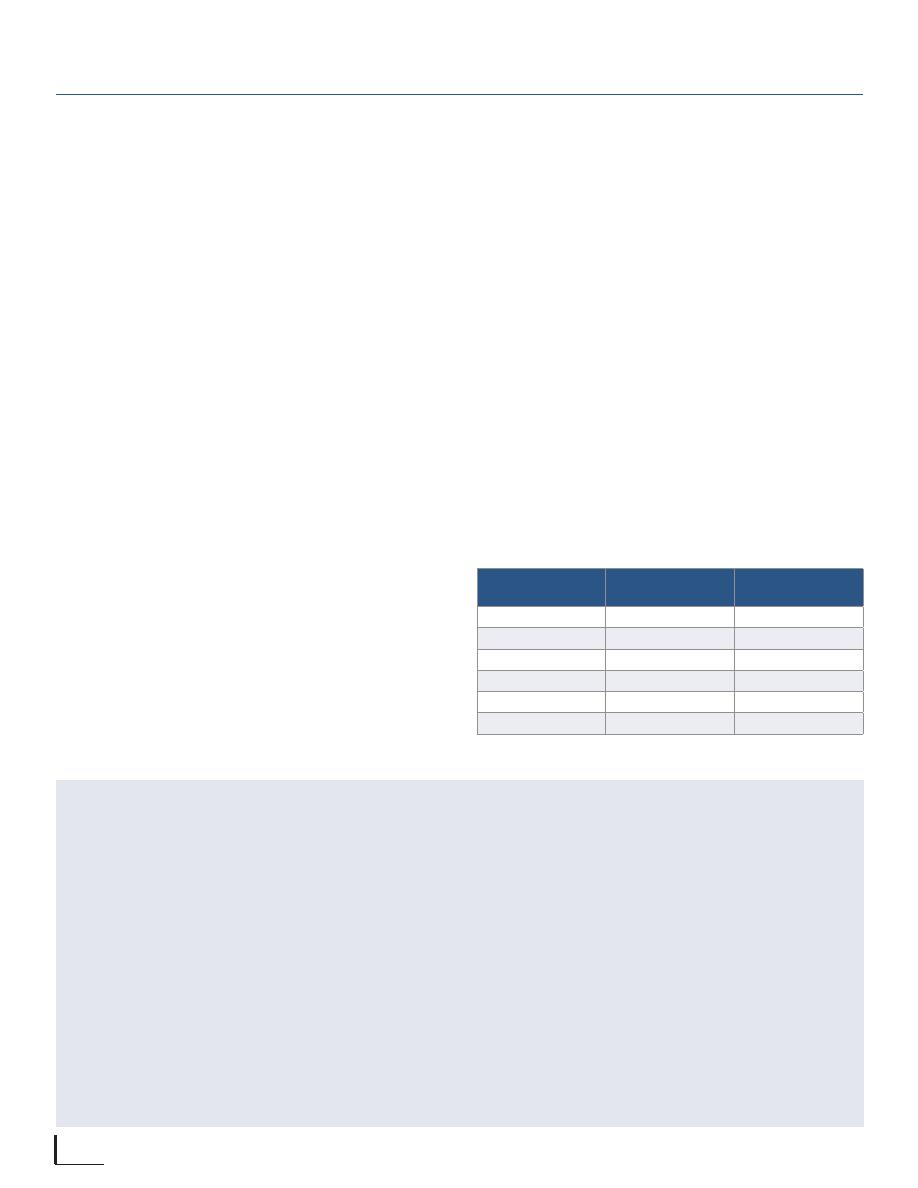 PIC24F04KA200-I/ST Datasheet (PDF Download) 4/20 Page