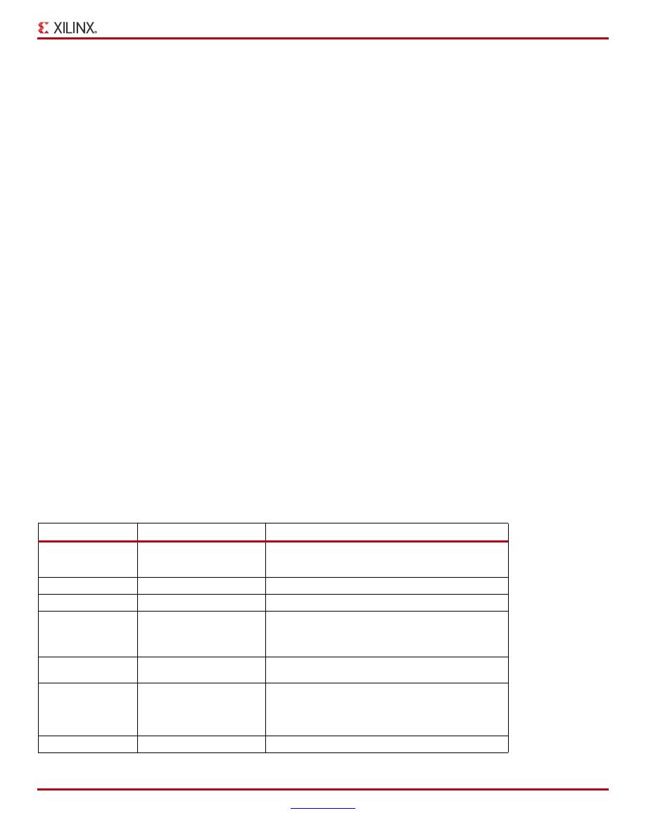 XC7Z030-1FBG484C Datasheet (PDF Download) 8/21 Page - Xilinx