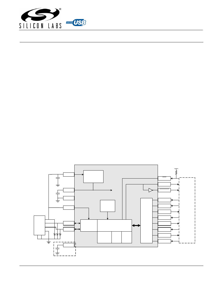 CP2102-GMR Datasheet (PDF Download) 1/26 Page - Silicon Labs