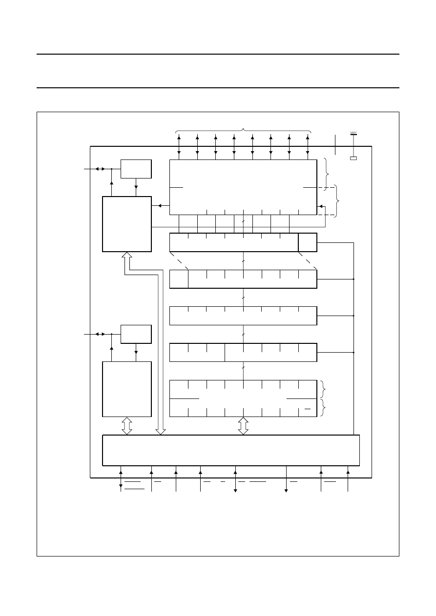 Pcf8584t-2 datasheet, pinout,application circuits pcf8584 i²c-bus.