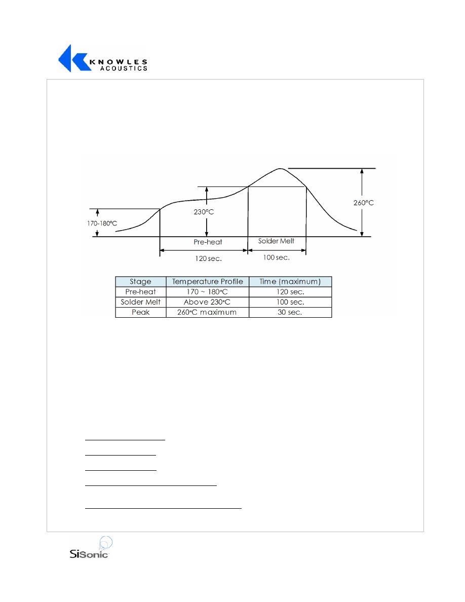 SPU1410LR5H-QB Datasheet (PDF Download) 9/11 Page - Knowles
