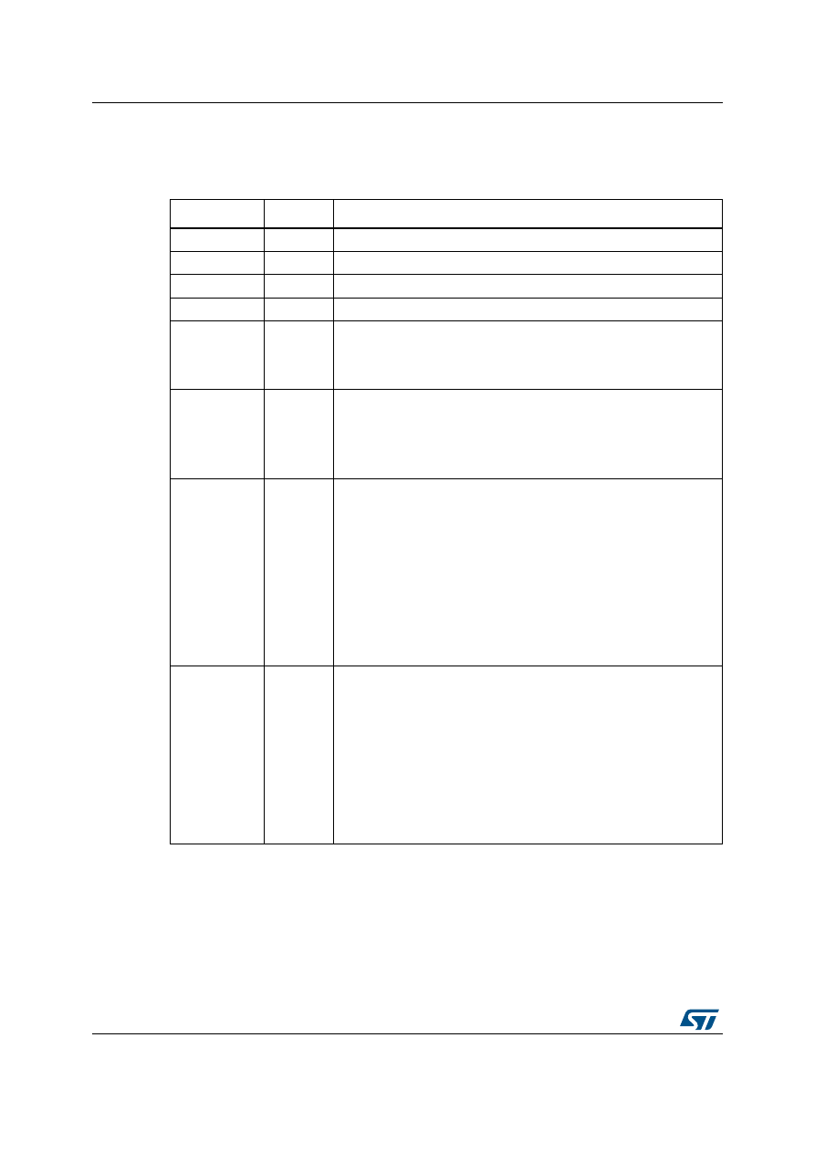 ST-LINK/V2 Datasheet (PDF Download) 40/43 Page - STMicroelectronics