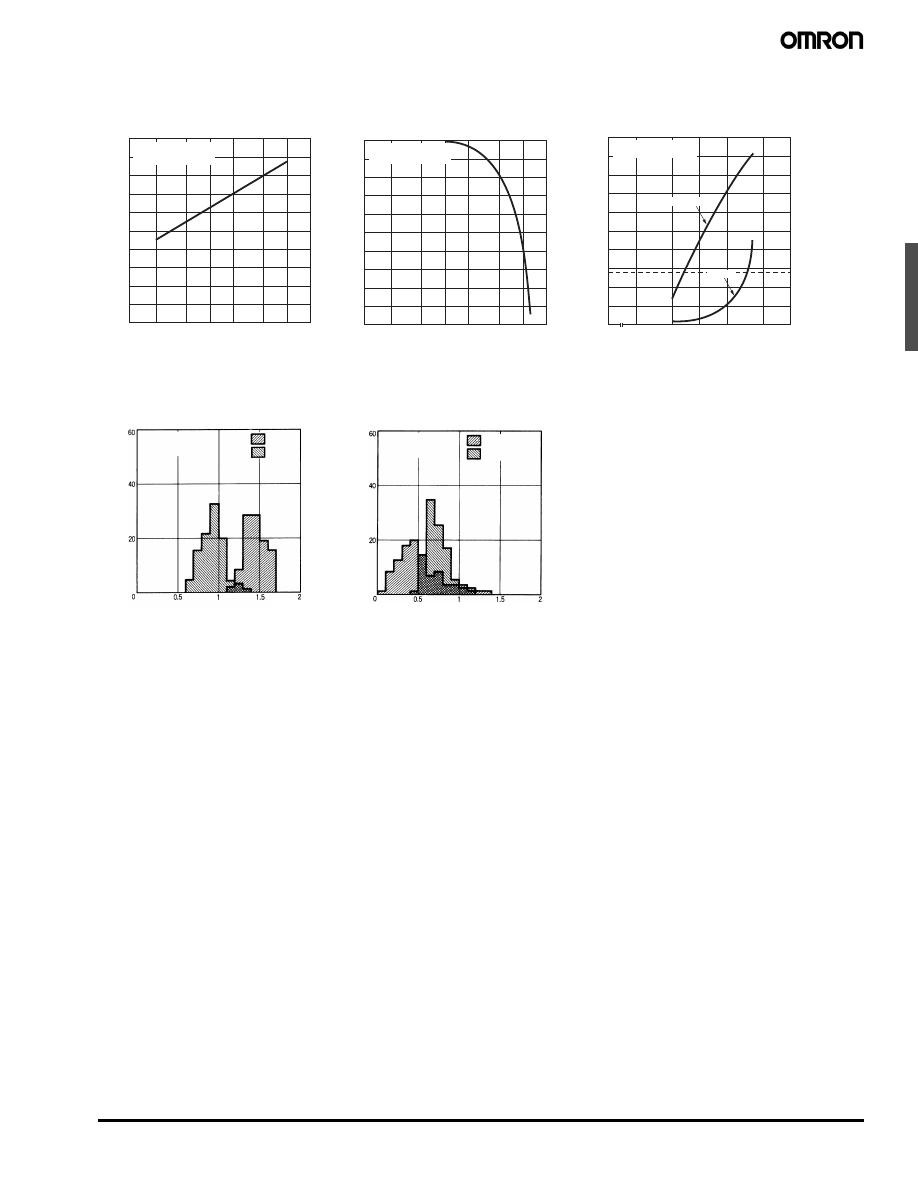 G6hk 2 Dc24 Datasheet Pdf Download 5 10 Page Omron Dpdt Relay 12v Low Signal