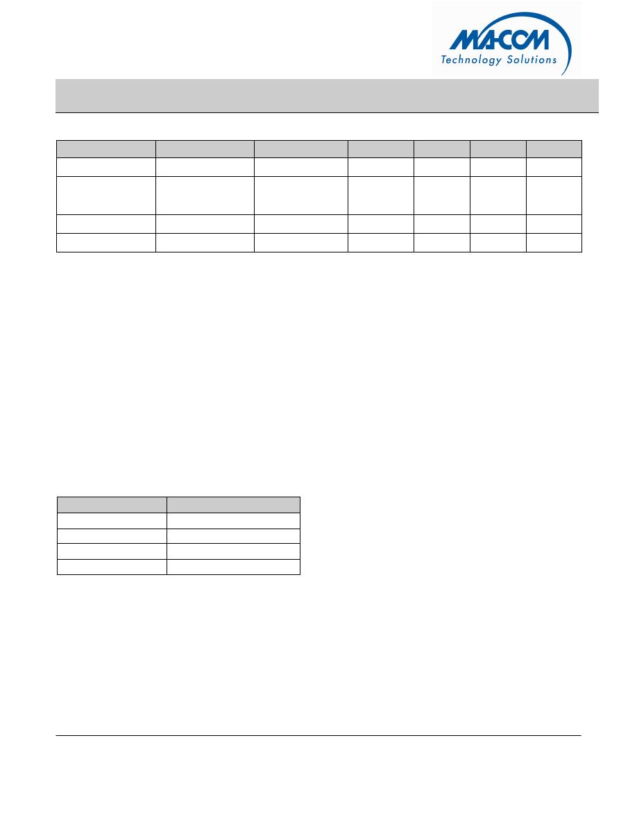 ETC1-1-13TR