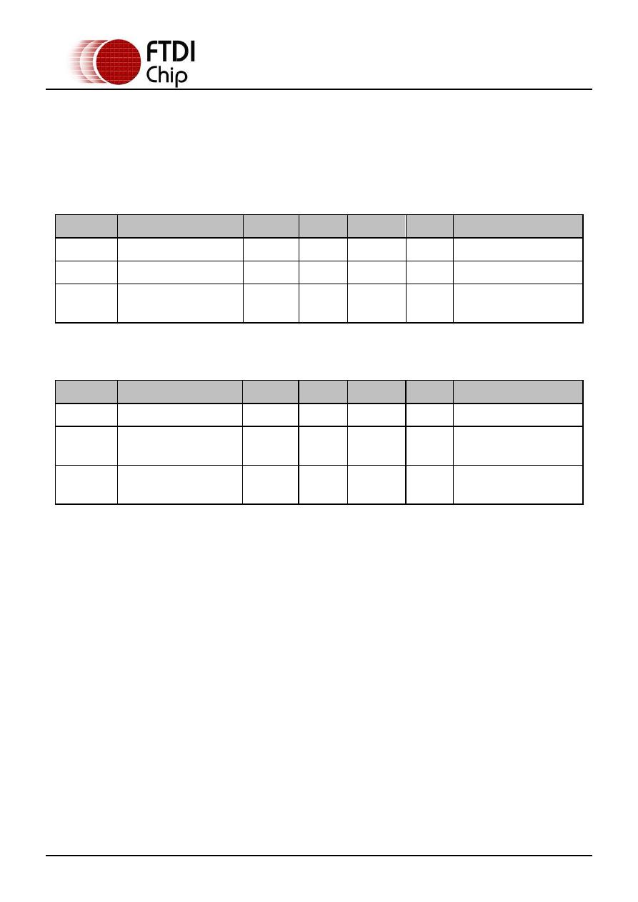 C232HM-DDHSL-0 Datasheet (PDF Download) 10/18 Page - Future